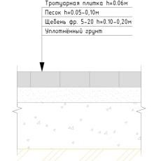 Конструкция покрытия